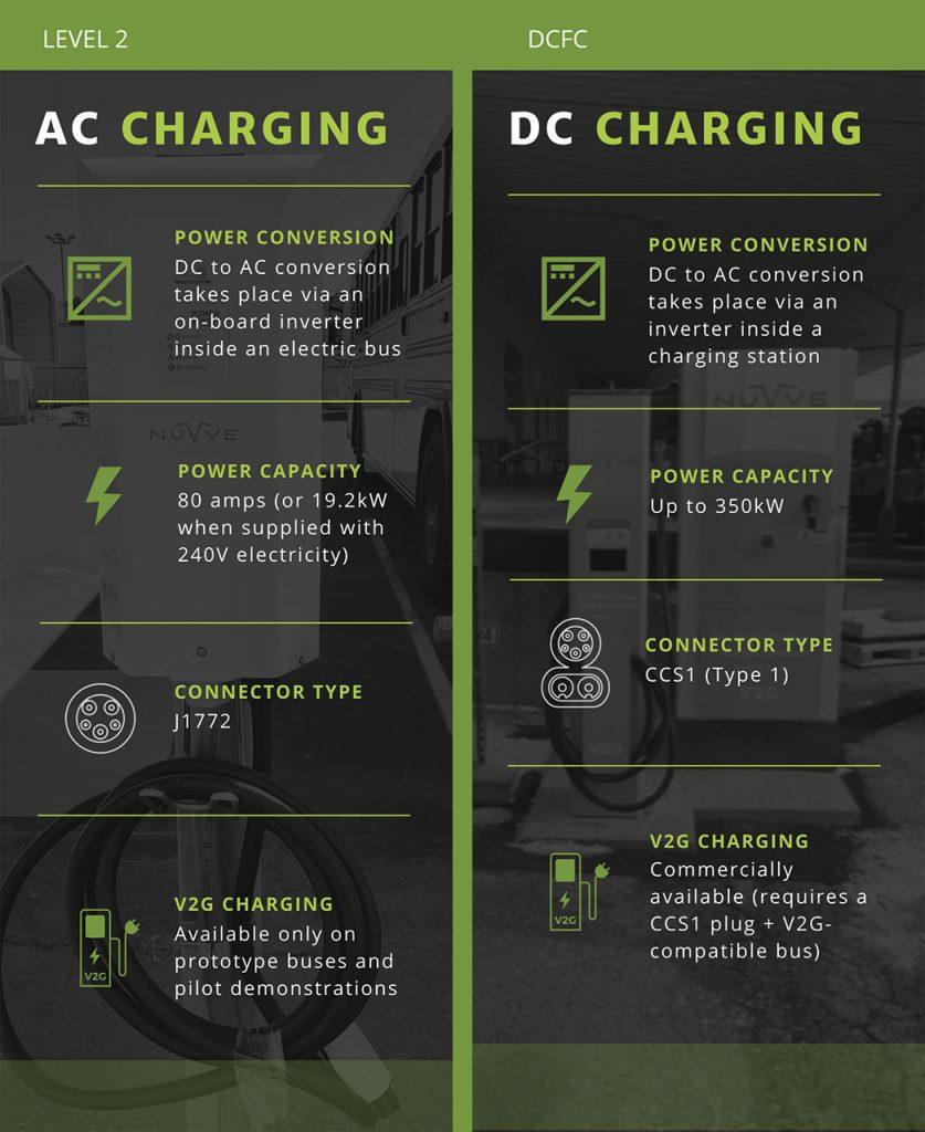 ac-vs-dc-comparison