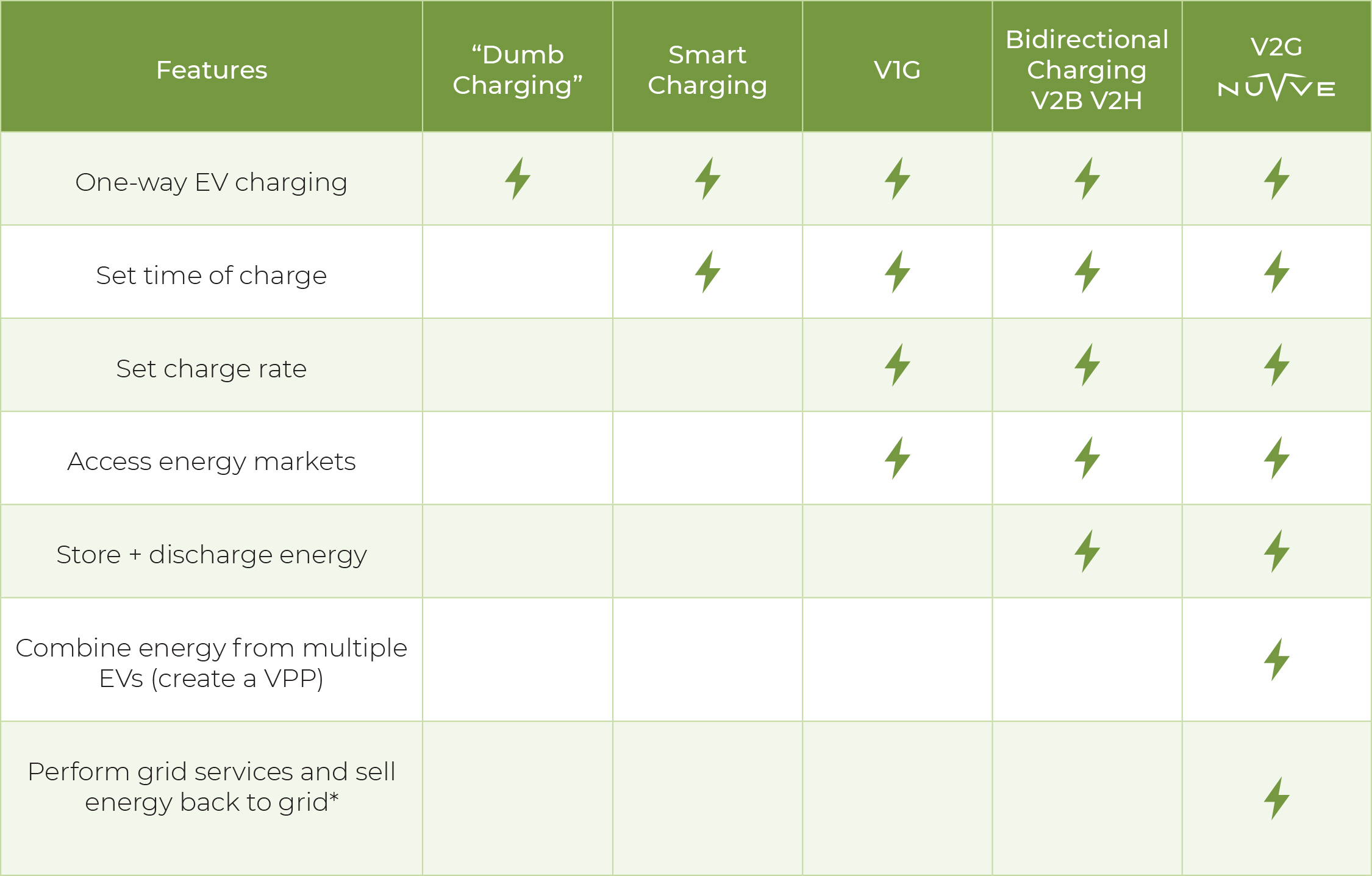 nv_comparison-table